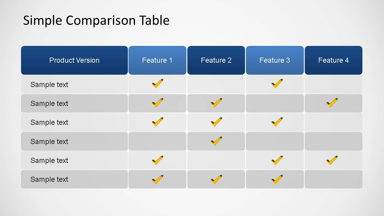 Captivating Simple Comparison Table PowerPoint Template In Comparison Template Word