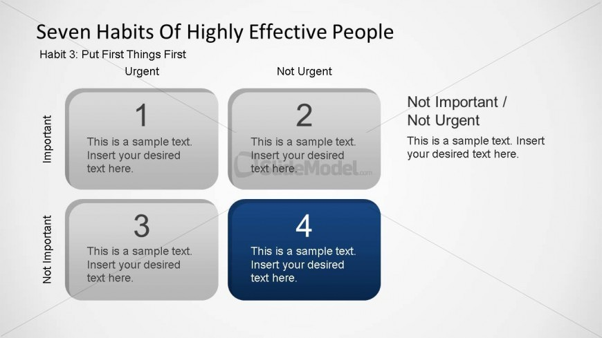 Seven Habits of Highly Effective People - Habit Three ppt Template ...