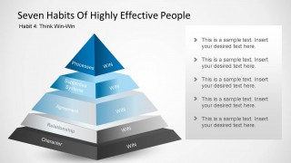 Seven Habits of Highly Effective People - Habit Four ppt Template