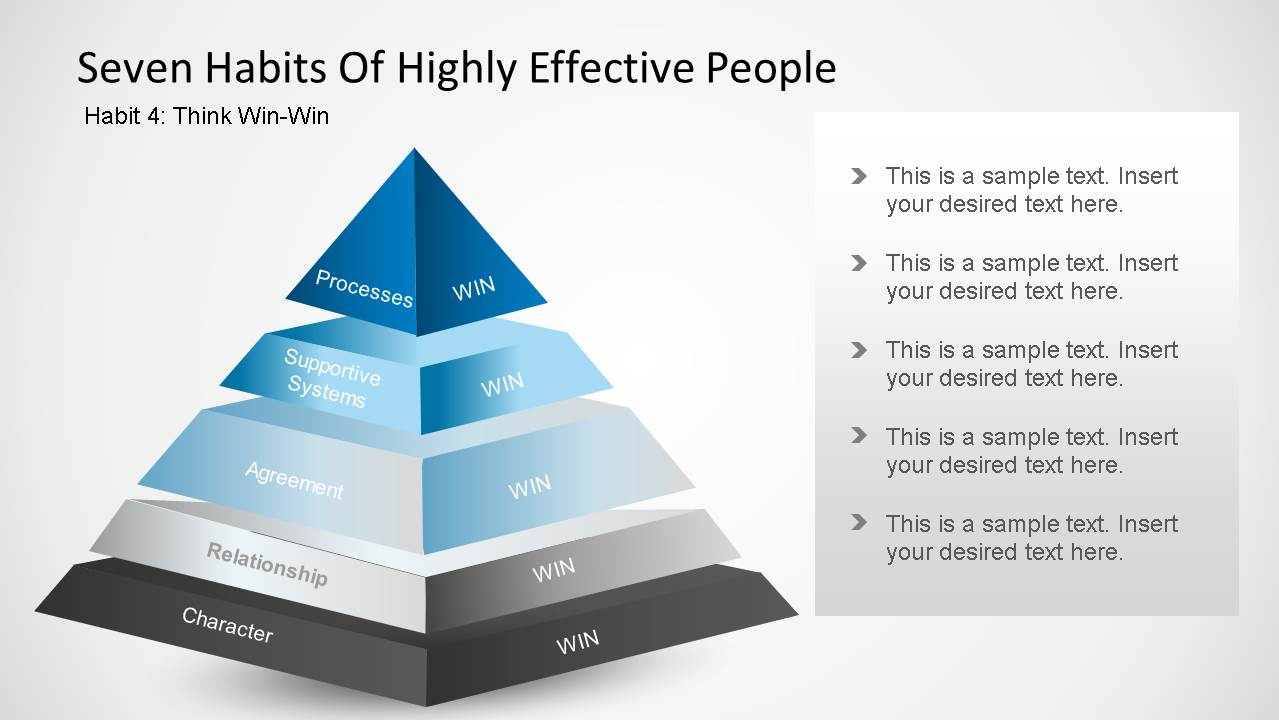 Seven habits of highly effective people ppt video online download.