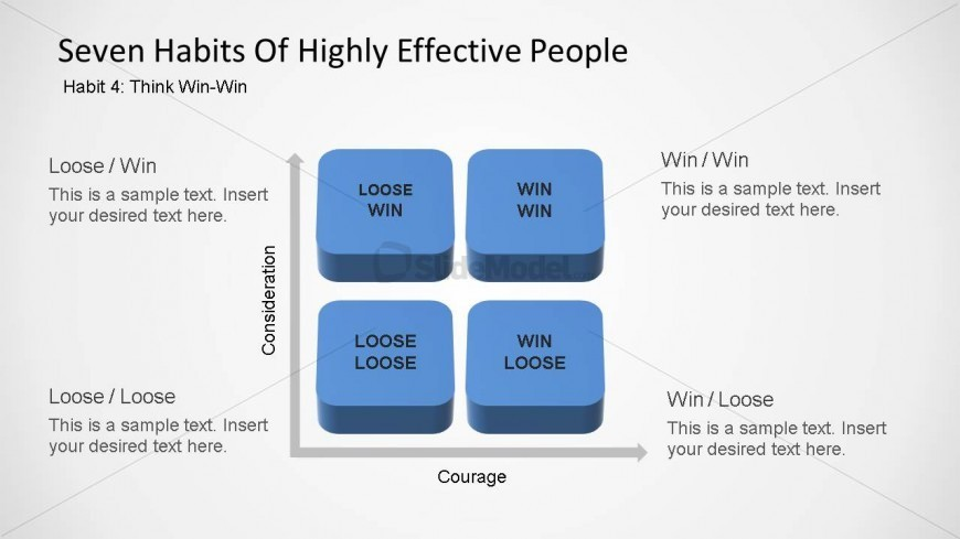 Seven Habits of Highly Effective People - Habit Four PowerPoint ...