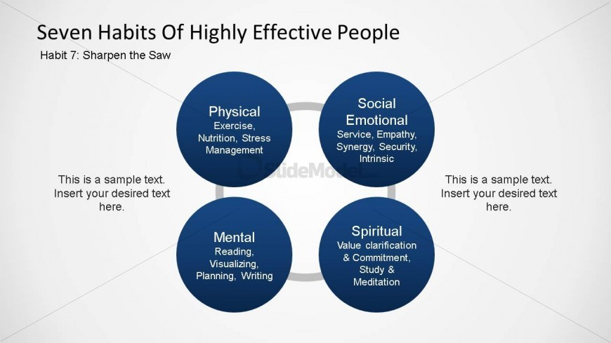 Seven Habits Of Highly Effective People Habit Seven Powerpoint