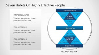 Seven Habits of Highly Effective People Diagram PowerPoint Template