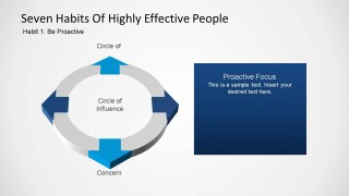 Seven Habits of Highly Effective People - Habit One Template