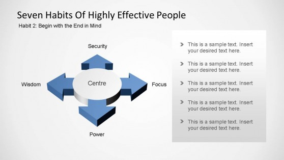 Seven Habits of Highly Effective People - Habit Two Diagram