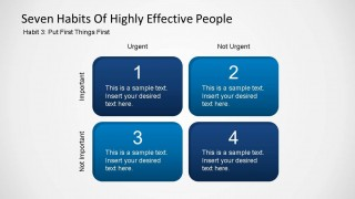 Seven Habits of Highly Effective People - Habit Three PowerPoint Template