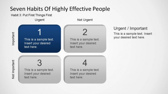 Seven Habits of Highly Effective People - Habit Three Diagram