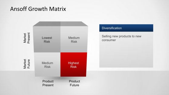 6481-01-ansoff-growth-matrix-4