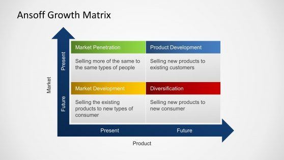 6481-01-ansoff-growth-matrix-6