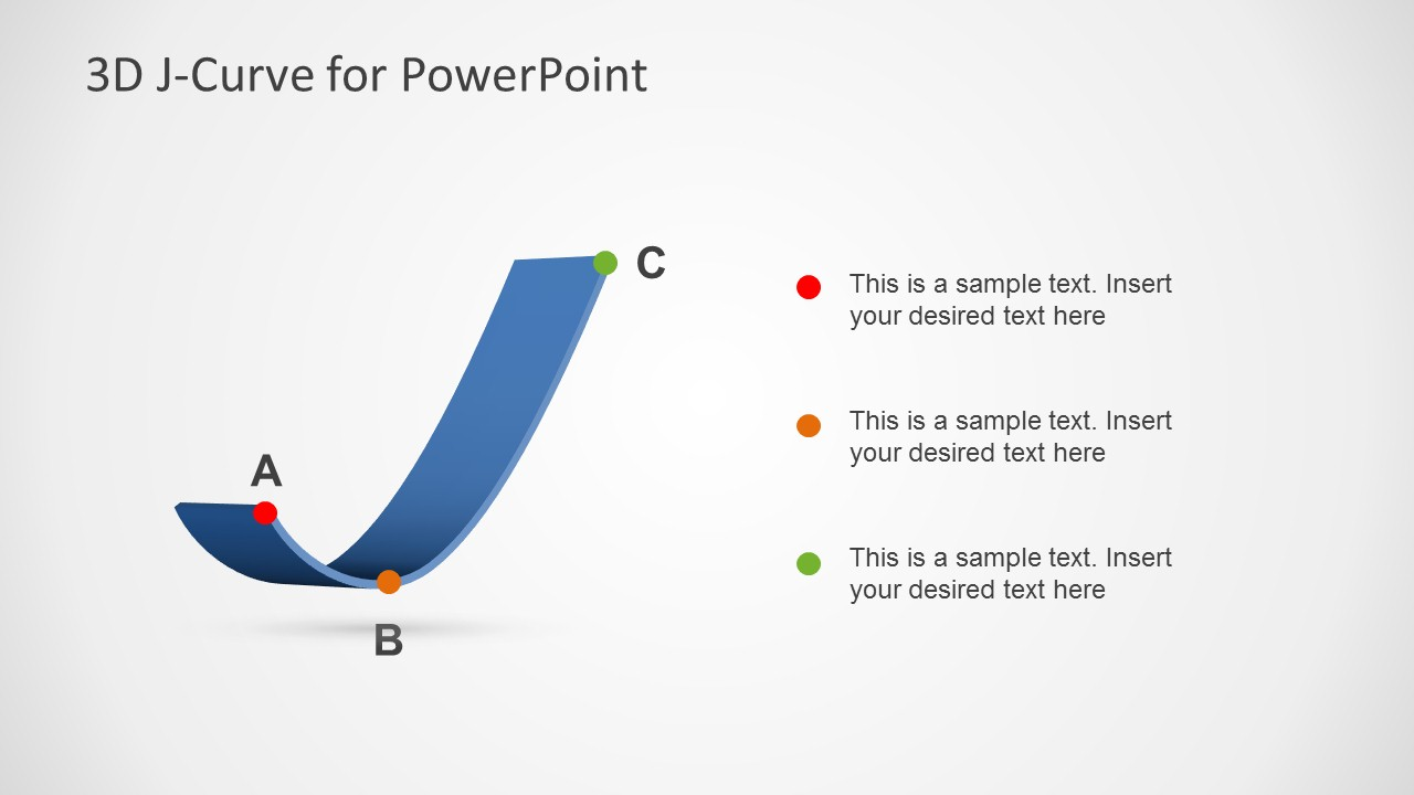 3d j-curve template for powerpoint