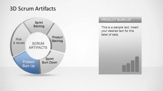 3D Agile Scrum Artifacts PowerPoint Diagram Product Burn Up