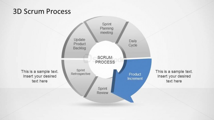 3d Modelling Process 3d Scrum Process Powerpoint
