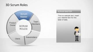 3D Agile Scrum Roles PowerPoint Diagram Scrum Master