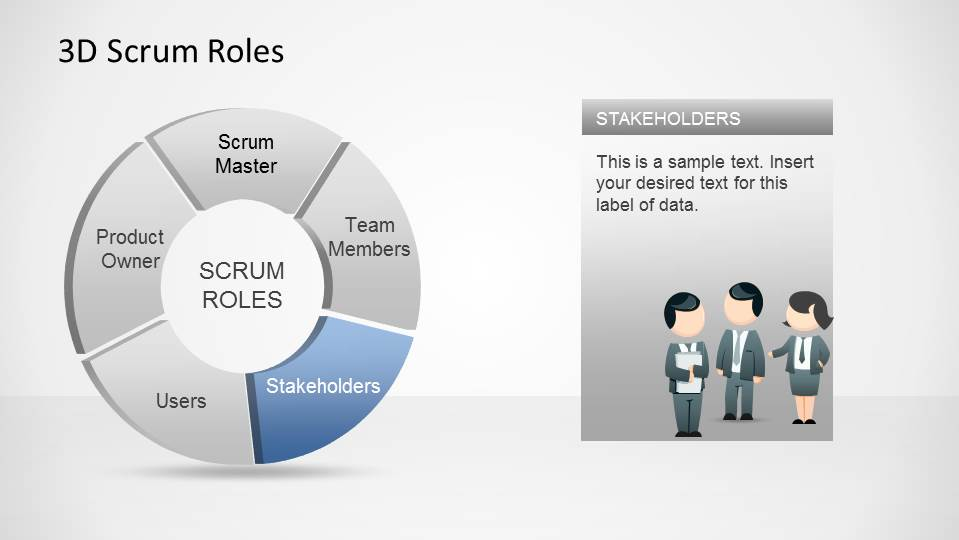 the role of stakeholders Stakeholders have different roles within a business, and it  a stakeholder in a business setting is responsible for the outcomes (positive or negative) of the business a stakeholder may also have made an investment in the business, which also causes her to have an interest in the business's success or.
