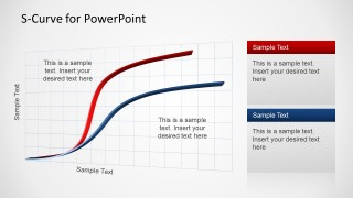 Two S-Curve Chart for PowerPoint