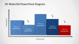 UML Sequence Diagram PowerPoint Template  SlideModel