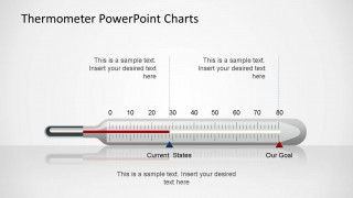 Thermometer Horizontal Bar Chart for PowerPoint with markers and Y Axis