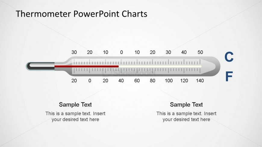 Thermometer Bar Chart Celsius And Fahrenheit - Slidemodel