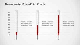 Vertical Thermometer Bar Chart with three bars