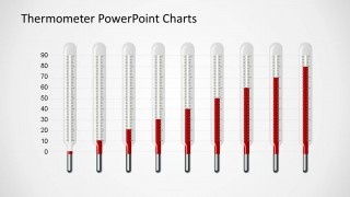Vertical Thermometer Bar Chart with Nine bars in cumulative burn up.