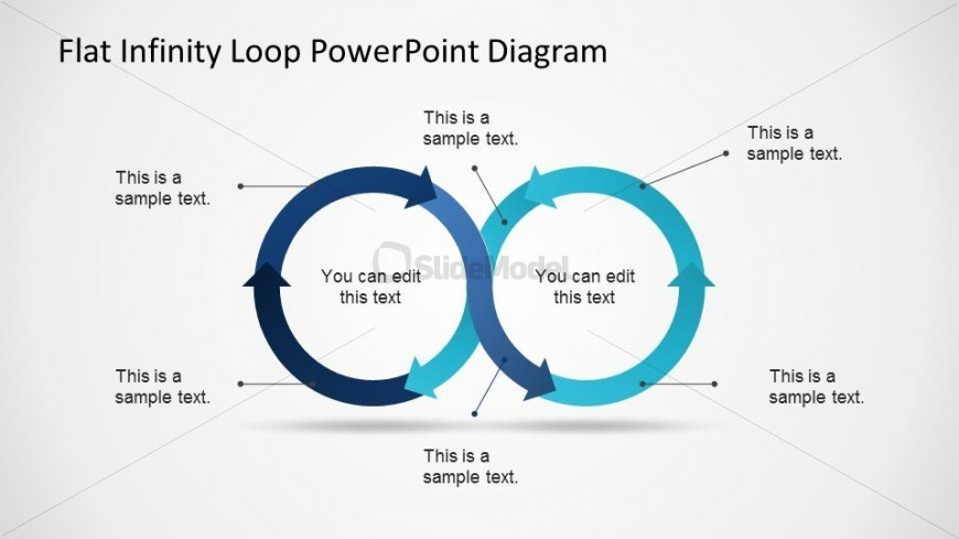 Infinity Loop described in different sectors with markers and text boxes.