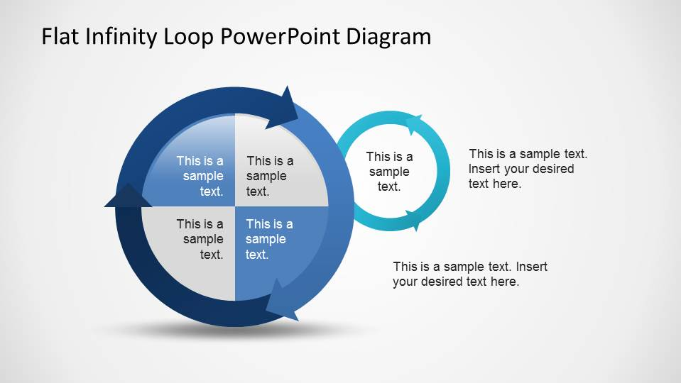 Infinite Loop Left circle magnified for presentation highlight.
