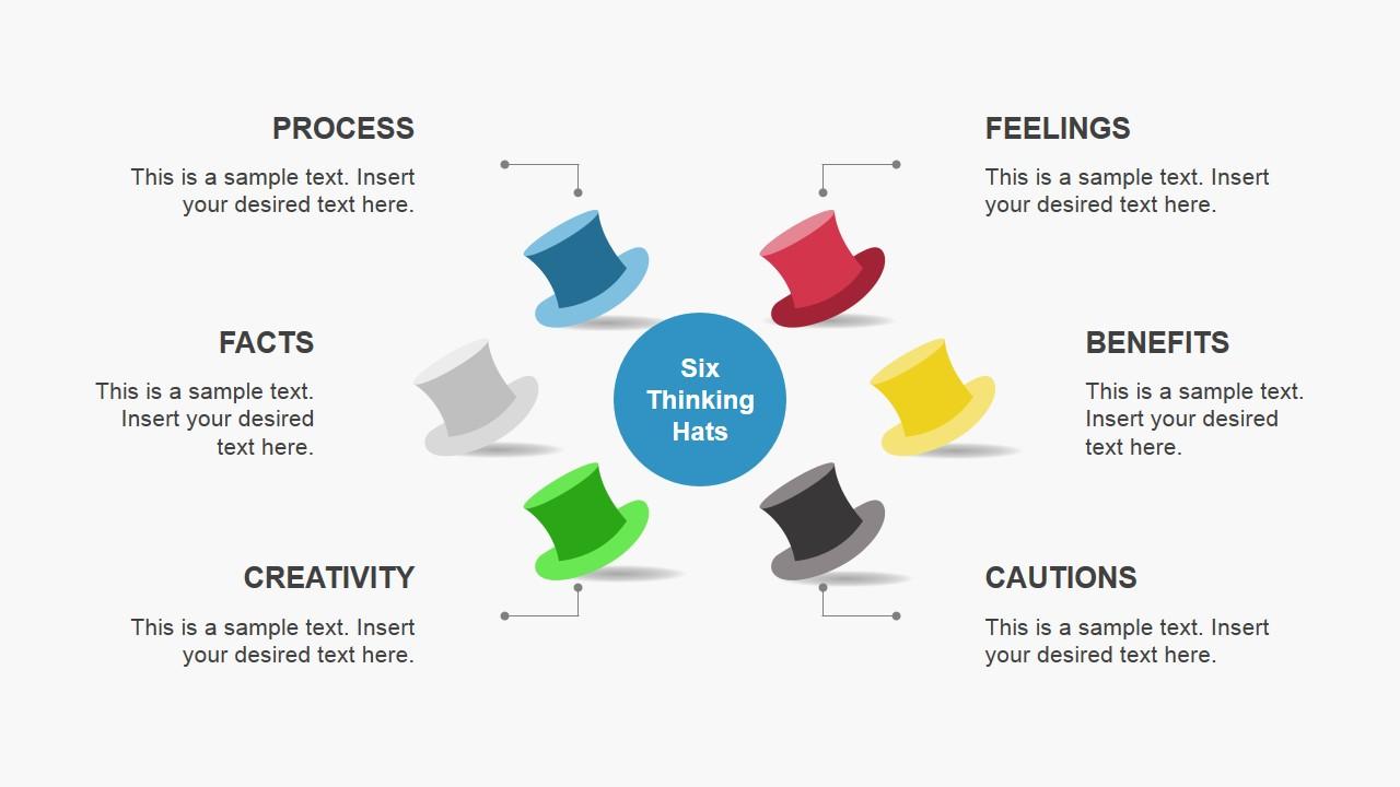 Six Thinking Hats PowerPoint Slide Design