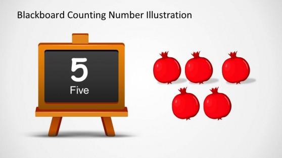 Number Five Represented in Blackboard