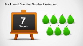 Seven written down in blackboard and 7 pears to represent amount
