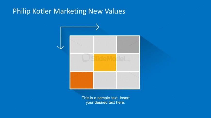 Introductory Slide to Kotler Marketing New Values Analysis Matrix