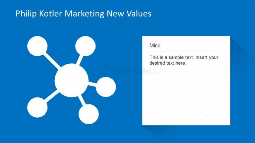 Slide Representing the Mind concept of Marketing New Values