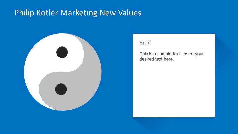 Symbol of Spirit for New Marketing Values of Kotler