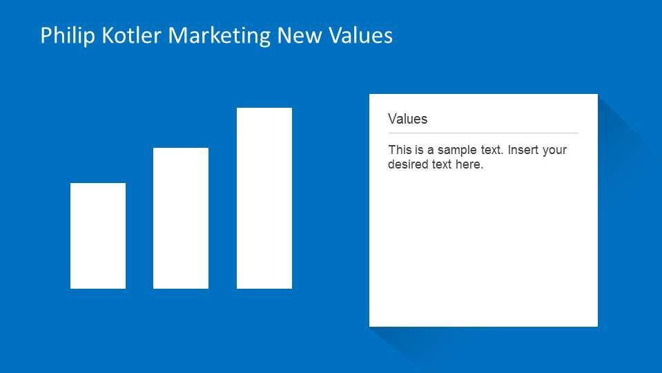 Kotler Marketing New Values Matrix