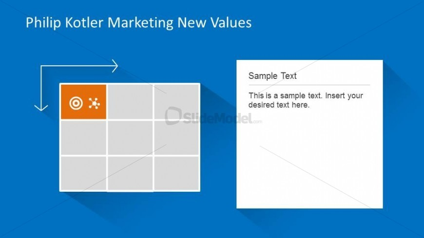 Describe the Deliver Satisfaction Quadrant of Marketing New Values
