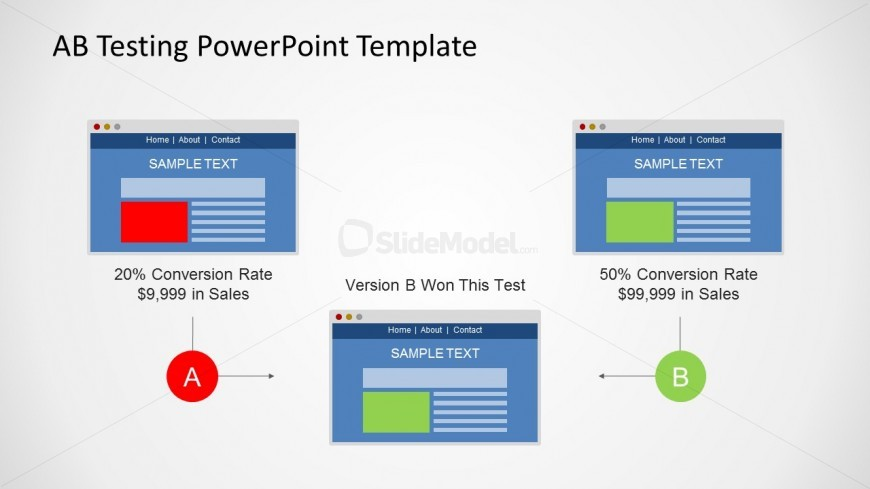 A/B Testing Results Slide Design