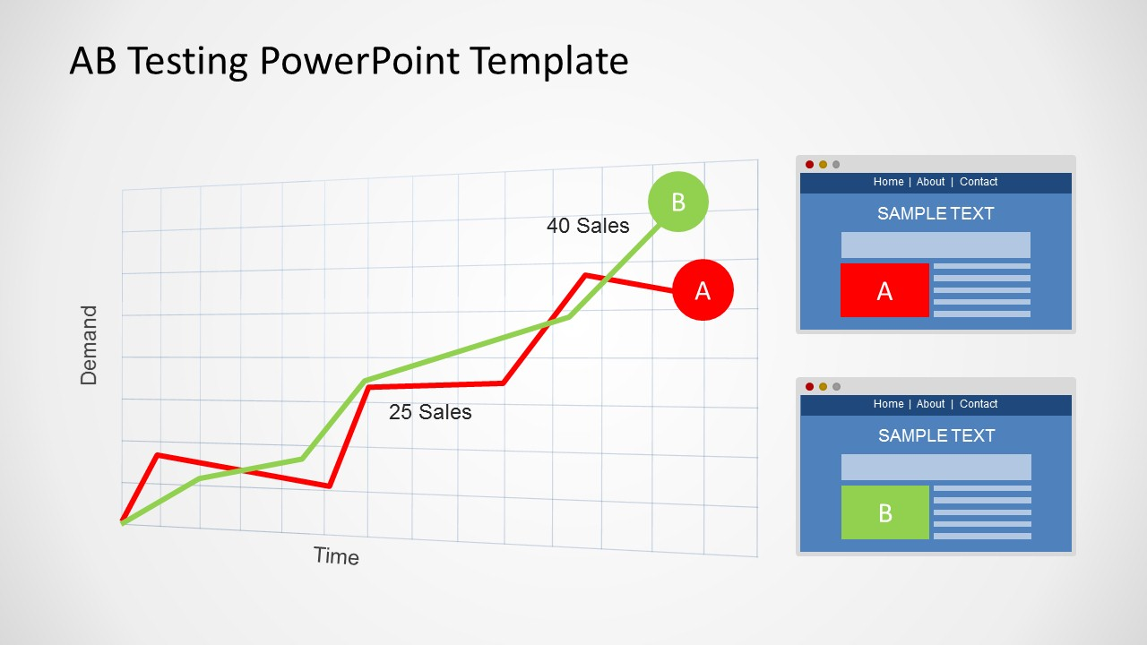 Ab testing sales report chart for powerpoint slidemodel alramifo Images