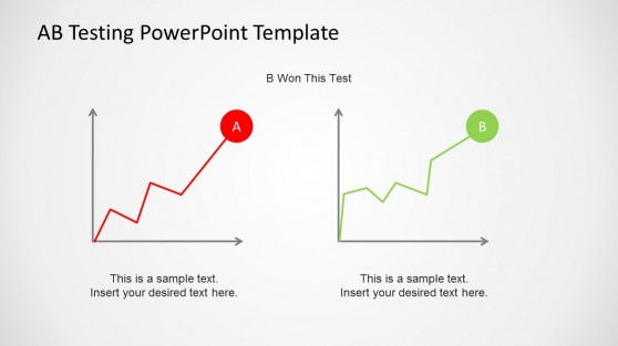 A/B Testing Analysis Chart Report
