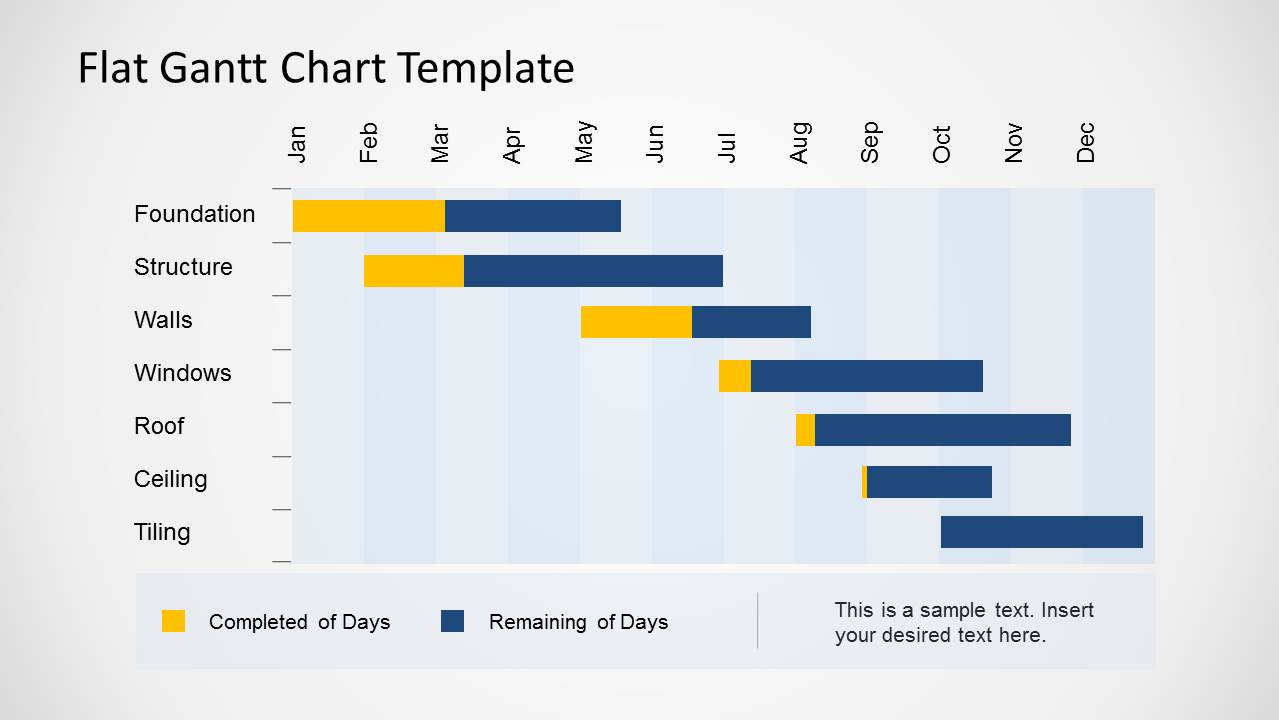 flat gantt chart template for powerpoint - slidemodel, Powerpoint templates