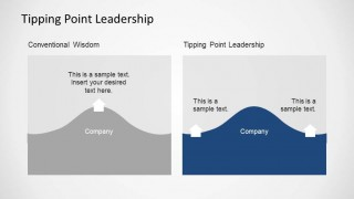 Blue Ocean Strategy Tipping Point Leadership PowePoint Diagram