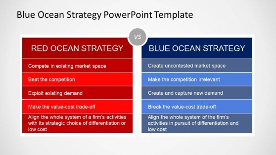 Red Ocean and Blue Ocean Strategies Comparison Table