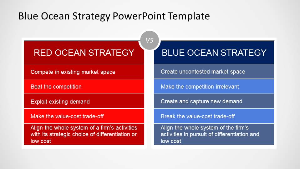 blue ocean strategy ppt free download