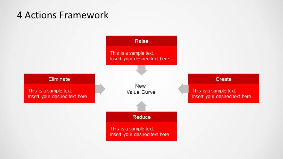 Blue Ocean Strategy 4 Actions Framework PowerPoint Diagram