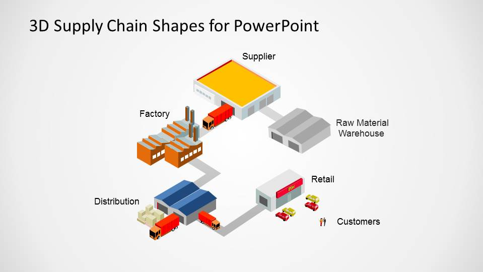 3d Supply Chain Shapes Powerpoint