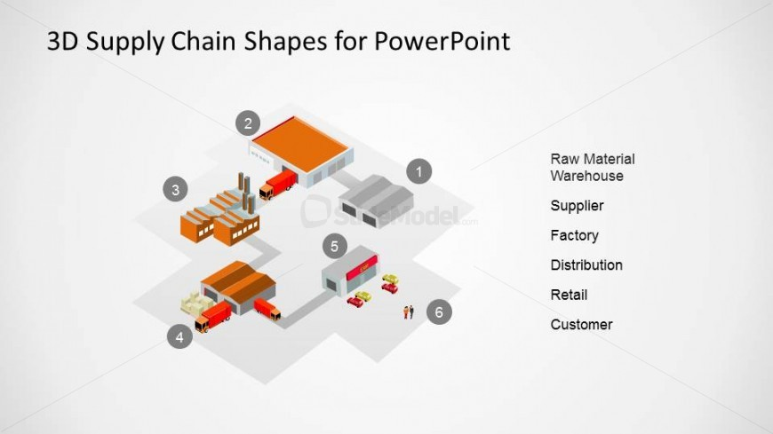 PowerPoint Shapes for Supply Chain Diagram