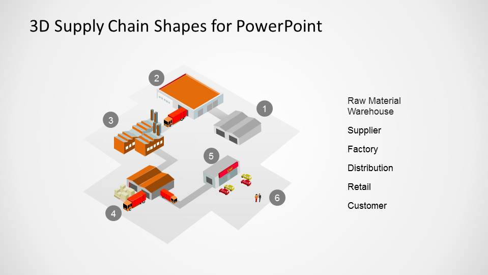 supply chain diagram The oil and natural gas supply chains can be complicated and sometimes obscure systems to many who rely on their products and services api has created supply chain models for both oil and.