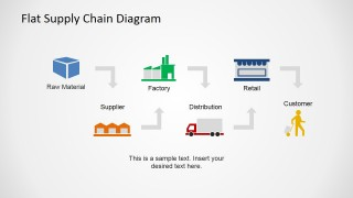 Right Angle Flat Supply Chain Diagram