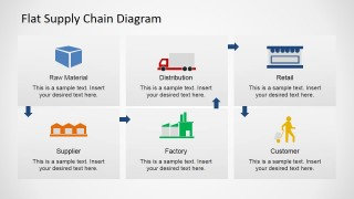 Flat Box Supply Chain Diagram with Icons