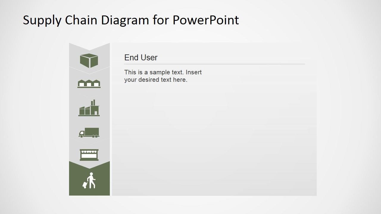 PowerPoint Supply Chain Management End User