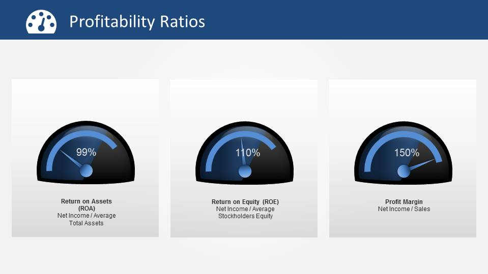 ROA ROE and Profit Margin Ratios in Gauges PowerPoint Shapes