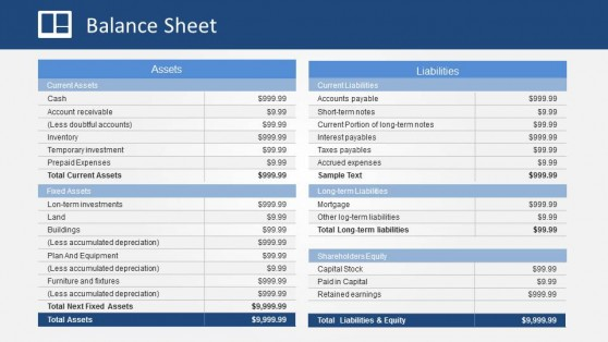 Balance Sheet PowerPoint Table Financial Statement